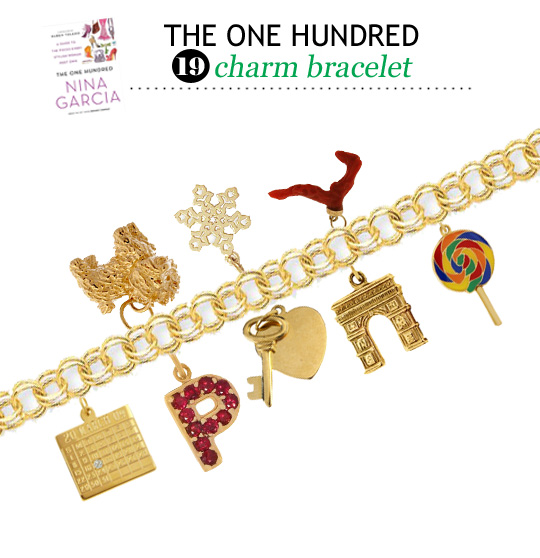 how to buy a charm bracelet gold charms luxury charm bracelet
